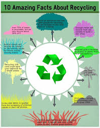 25 unique recycling facts ideas on recycling facts