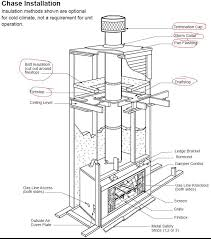 Fireplace Damper Parts - a proper chimney chase for a prefab or zero clearance chimney