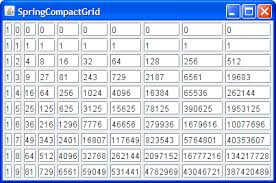 java null layout manager swing how to use springlayout the java tutorials creating a gui with
