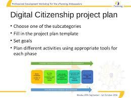 project based learning workshop