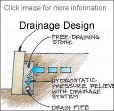 Design Of A Retaining Wall Inexpensive Concrete Retaining Wall - Design of a retaining wall