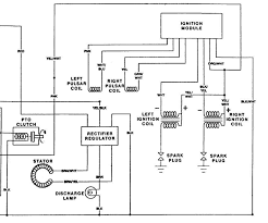 briggs and stratton 16 hp engine wire diagram on briggs download