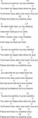 Count On Me Ukulele Songs Best 25 Ukulele Ideas On Ukulele Chords Ukulele