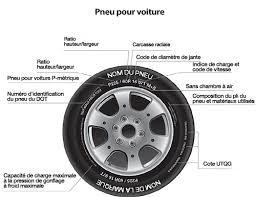 pneu sans chambre a air lire le flanc d un pneu cooper tire