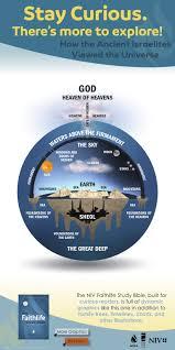 the jesus bible niv edition sampler