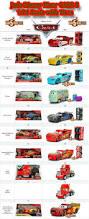disney pixar cars 3 jada 1 24 with tires buying guide u0026 checklist
