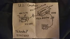 post your invention for the tr napkin sketch contest thread tr