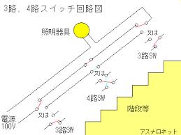 four way switch circuit wiring diagram simonand