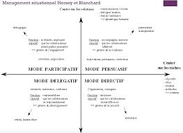 hersey blanchard png 1994 1456 leadership pinterest