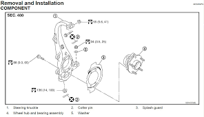 nissan titan lug pattern how do you diagnose wheel bearing noise nissan forum nissan