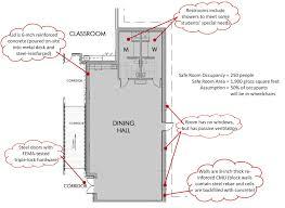 dining room safe room plans