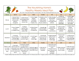 grocery guide nutrisystem grocery list pdf nutrisystem recipe center