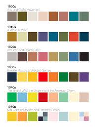 1950s color scheme 20th century color palettes by decade