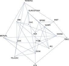 fractional virus epidemic model on financial networks open