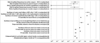 epidural catheterization in cardiac surgery the 2012 risk