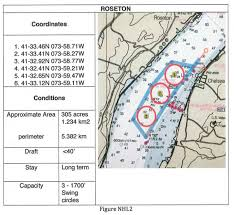 Hudson River Map Nautical Maps Of Proposed Anchorages Hudson River Anchorages