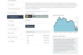 opportunity investment in optanix introducing u201cpay later u201d u2013 free