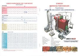 cimech boiler brochure documents