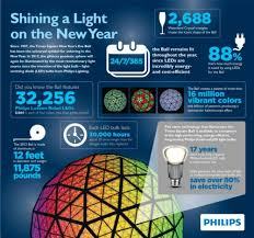 led new years dagostino electronic services technology at work