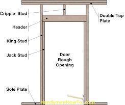 Replacing An Exterior Door Replacing Exterior Door Jamb And Threshold Band Joist And Sill