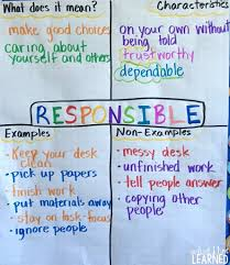 Character Trait Worksheet How To Build Character In Your Classroom