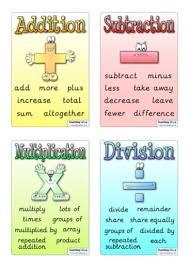 division teaching ideas
