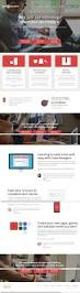 designing your own website assessment code avengers