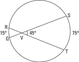 Measures Of Interior Angles How To Determine The Measure Of An Angle Whose Vertex Is Inside A
