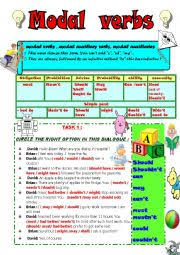 english worksheets all modals modal verbs modal auxiliary