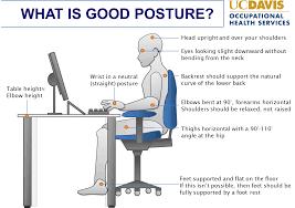 Computer Desk Posture Proper Posture At Desk Fascinating Computer Desks Concept Stand Up