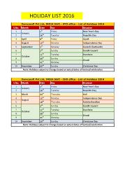 2016 list damcosoft