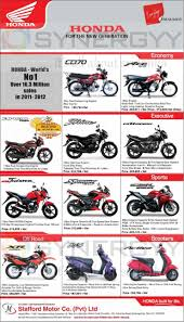 price of new honda cbr honda motorcycle prices in sri lanka u2013 april 2013 synergyy