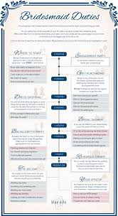 steps to planning a wedding 10 wedding planning infographics with interesting facts from