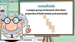 What Does The Element Symbol On The Periodic Table Indicate The Periodic Table Properties Of Groups And Periods Video