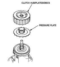 rear differential honda crv 1998 honda crv awd standard shift freeautomechanic