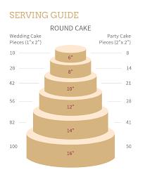 wedding cake order form wedding cake tasting form studiowed nashville welcomes