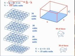 volume right rectangular prism assessment teach assess analyze