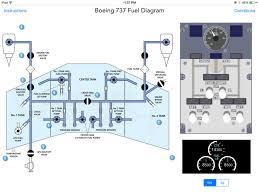 boeing 737 system schematic manual 737 systems schematics