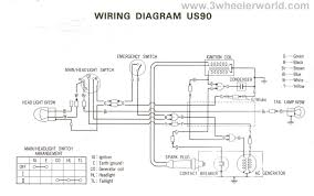 predator 90 wiring diagram blonton com