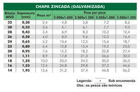 Popular Fábrica de chapas galvanizadas - Metalfas &LU44