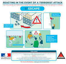How Infographic How To React In The Event Of A Terrorist Attack