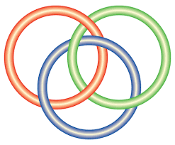 borromean ring general topology remove one ring of borromean rings in 3 sphere