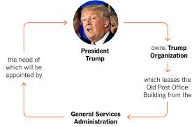 Setting Up A Blind Trust Trust Records Show Trump Is Still Closely Tied To His Empire The