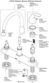 kohler kitchen faucet parts diagram kitchen faucet parts diagram photogiraffe me