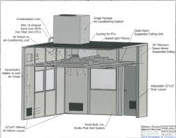 modular cleanrooms k con building systems blog