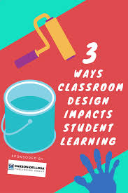 3 ways classroom design impacts student learning coolcatteacher