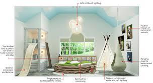 Interior Design For Kids And The Brain Dimare Design
