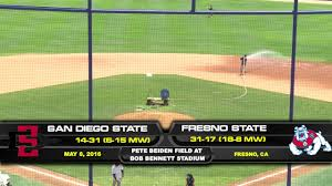 Fresno State Parking Map by 5 8 16 San Diego State Fresno State Baseball On Livestream
