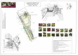 garden design concept caruba info