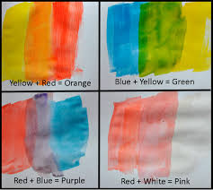 instagram paint mixing coloured water play be a fun mum